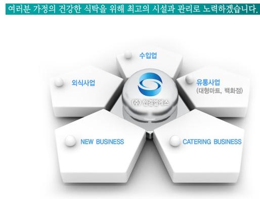 [지오유 그룹웨어] 한결엘에스 PT2