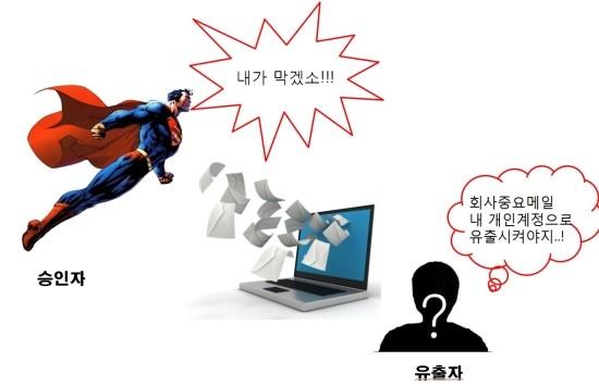 지오유_그룹웨어_사내IP대역
