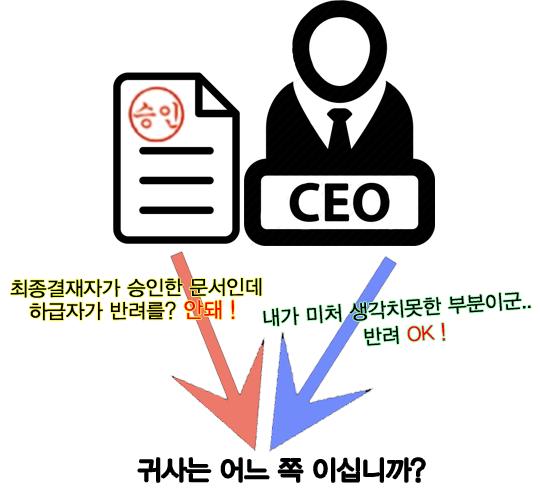 [지오유그룹웨어] 엔텍이앤씨2