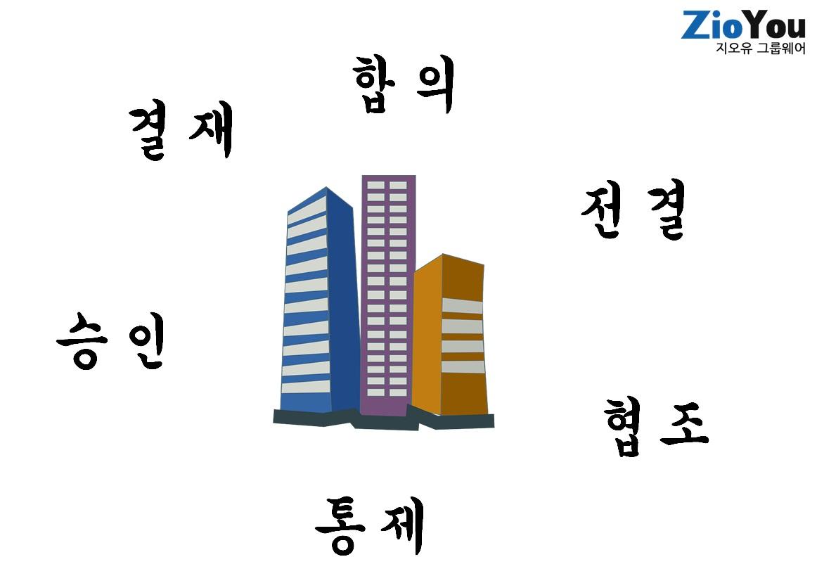 통합그룹웨어_지오유_결재구분