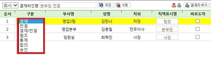 통합그룹웨어_지오유_결재라인